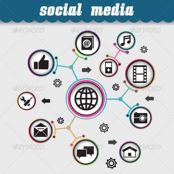 Concept of Social Media - Communications Technology
