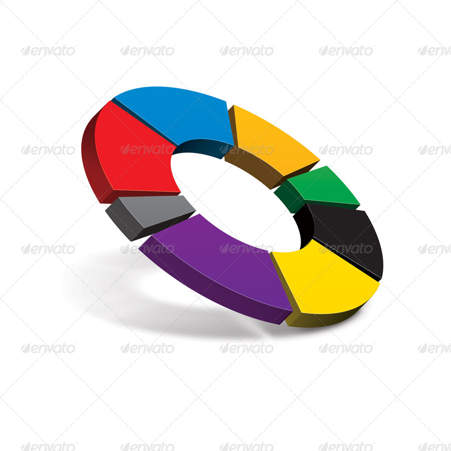 3d Pie Charts Ibovnathandedecker