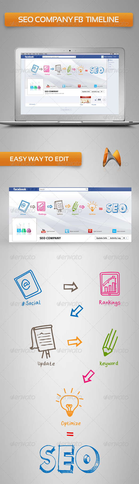 SEO Company FB Timeline - Facebook Timeline Covers Social Media