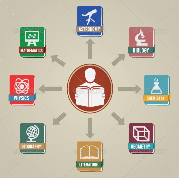 Vintage Concept of Education  - Miscellaneous Conceptual