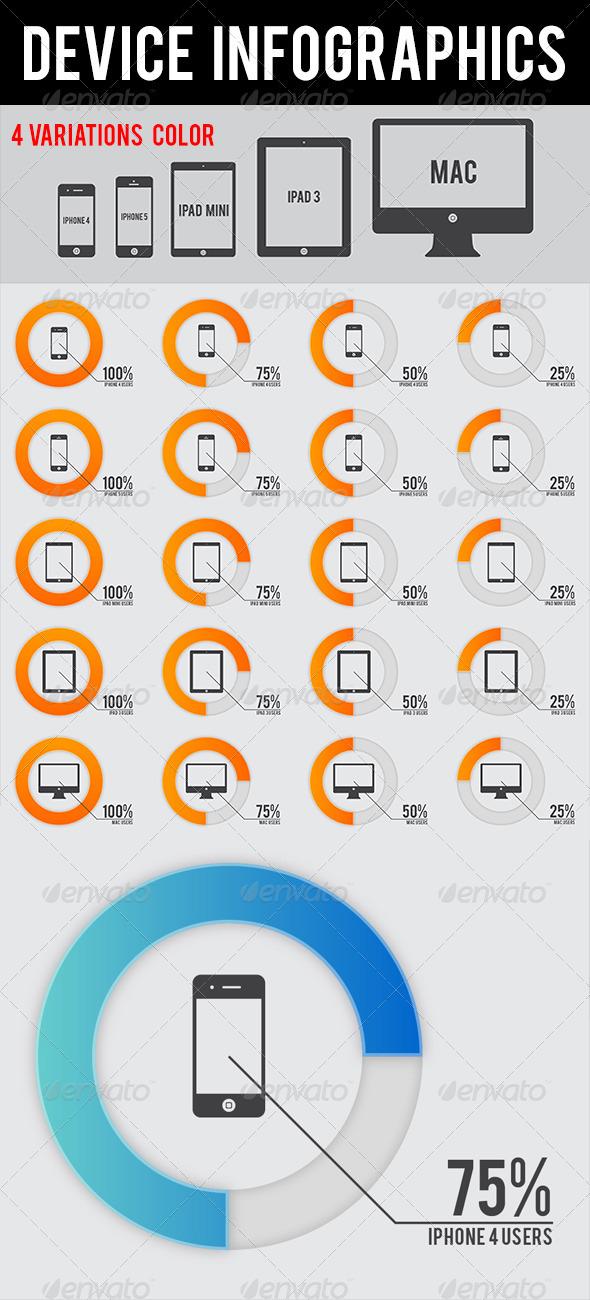 Device Infographics - Infographics