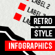 Retro Style Infographics - VideoHive Item for Sale