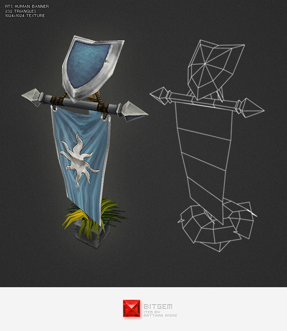 Low Poly RTS Human Banner - 3DOcean Item for Sale
