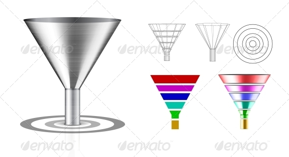 Conversion Funnel - Man-made Objects Objects
