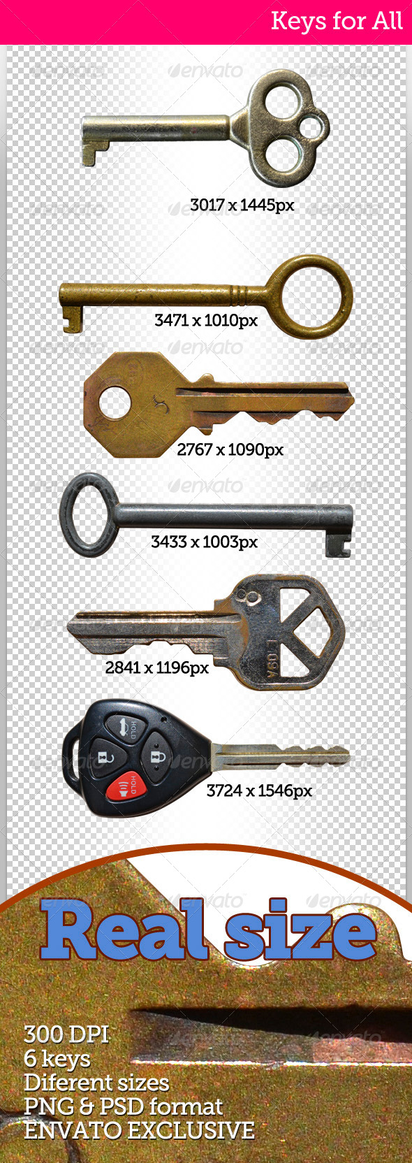 Keys for All - Miscellaneous Isolated Objects