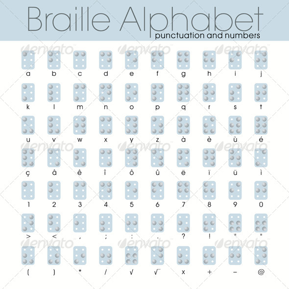 Braille alphabet, punctuation and numbers - Health/Medicine Conceptual