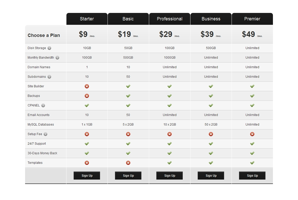Responsive css3 pricing tables by pixelworkshop codecanyon for Table css template
