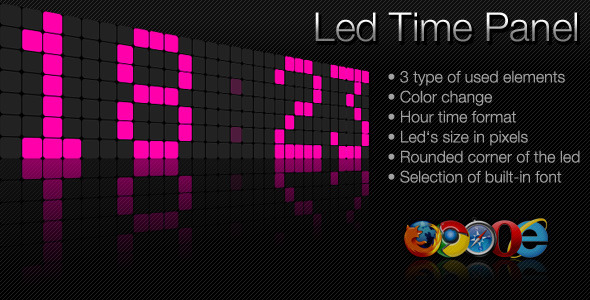Led Time Panel nulled