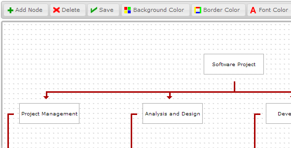 JGraphUI - Flowchart and Diagram Editor - CodeCanyon Item for Sale