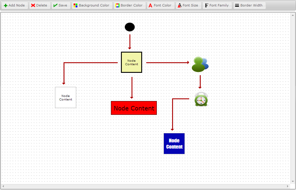 Jgraphui flowchart and diagram editor by aliabdalla codecanyon screenshot1g ccuart Gallery