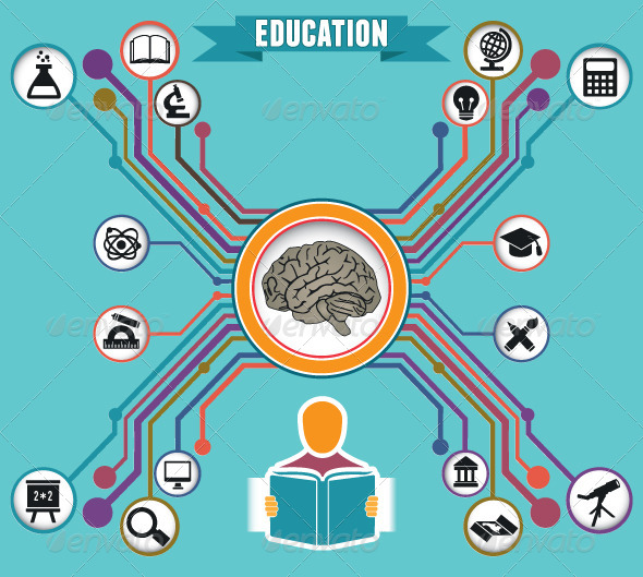 Concept of Education and Knowledge - Miscellaneous Vectors