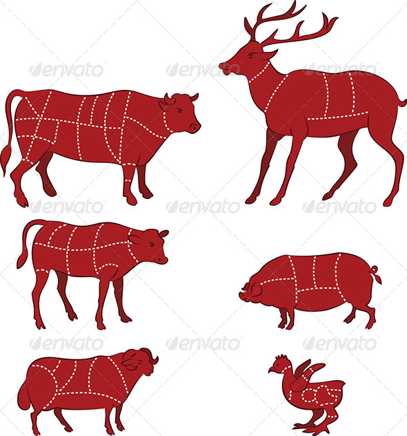 Cutting Meat Diagram - Food Objects