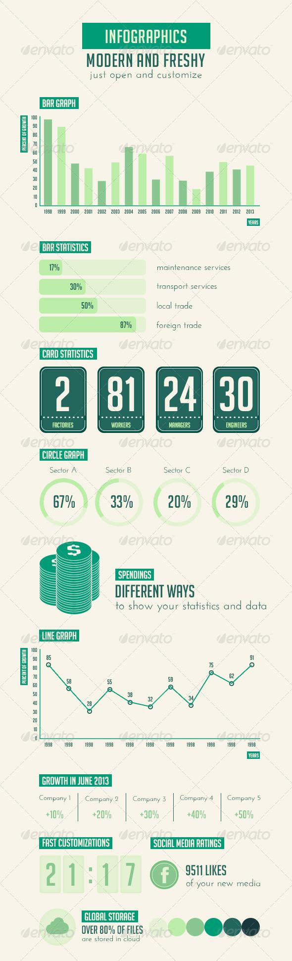 Fresh & Modern Infographics - Infographics