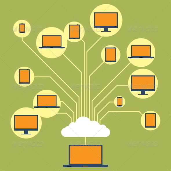 Cloud File Sharing - Web Technology