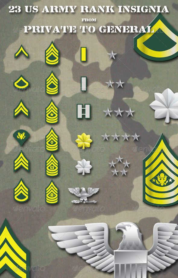 US Army Rank Insignia - Miscellaneous Characters