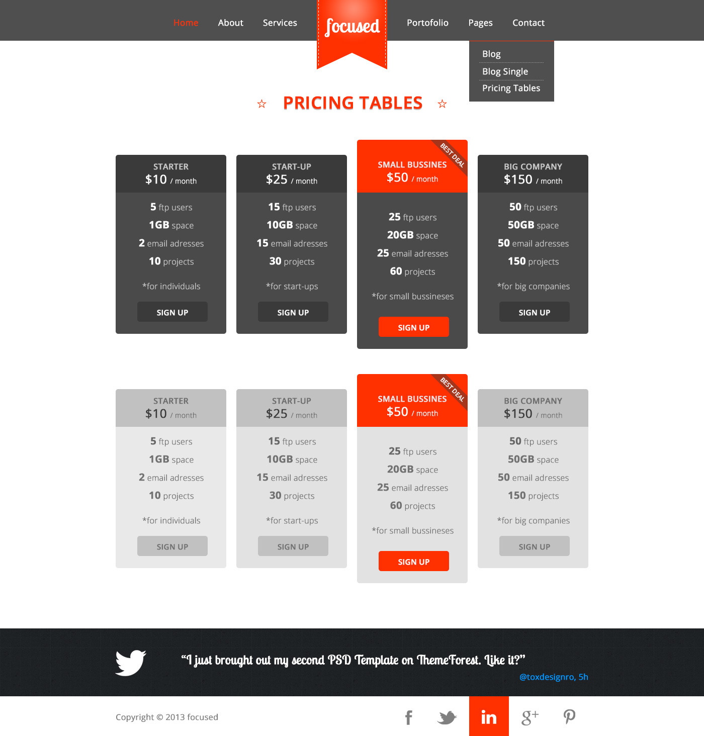 focused - One Page HTML5 Template by toxdesignro | ThemeForest