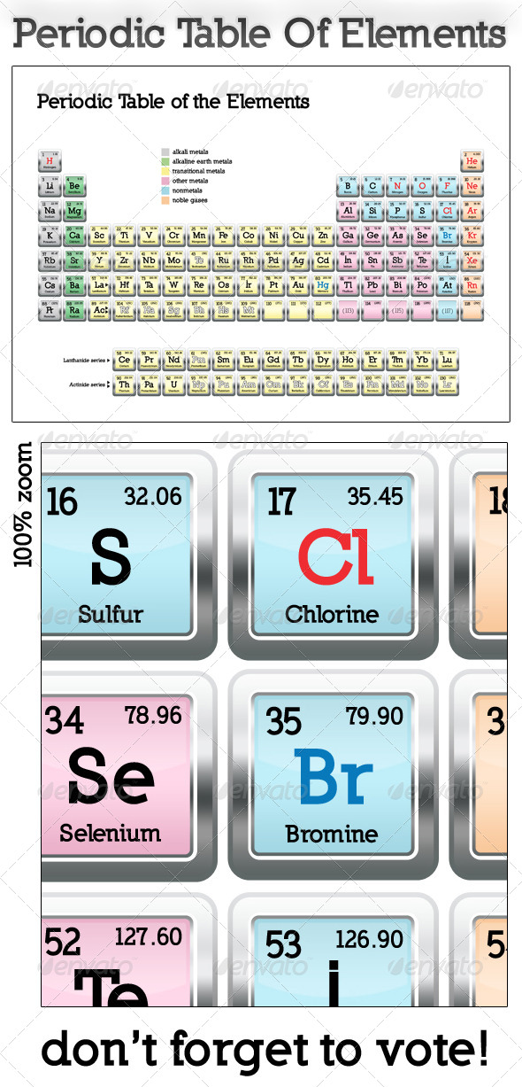 Periodic Table Of Elements By Rapidgraf Graphicriver