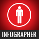 Infographer - Multi-Purpose Infographic Theme Nulled