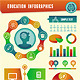 Vector education infographics  - GraphicRiver Item for Sale