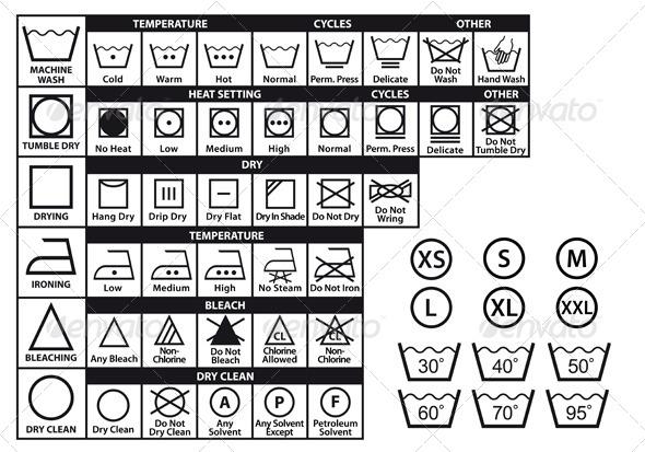 Textile Care Symbols Set By Amourfou Graphicriver