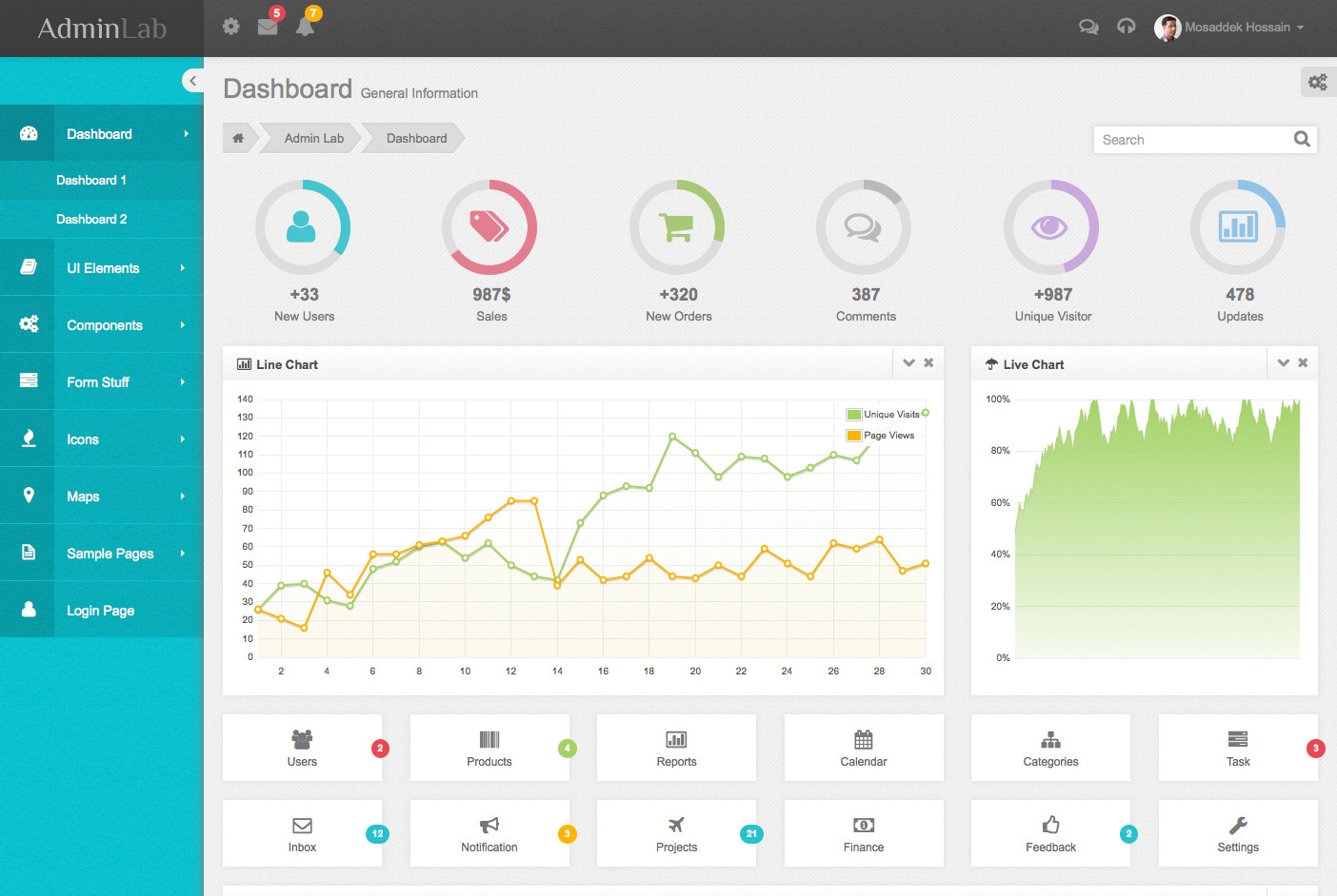 Admin Lab - Responsive Admin Dashboard Template by vectorlab ...