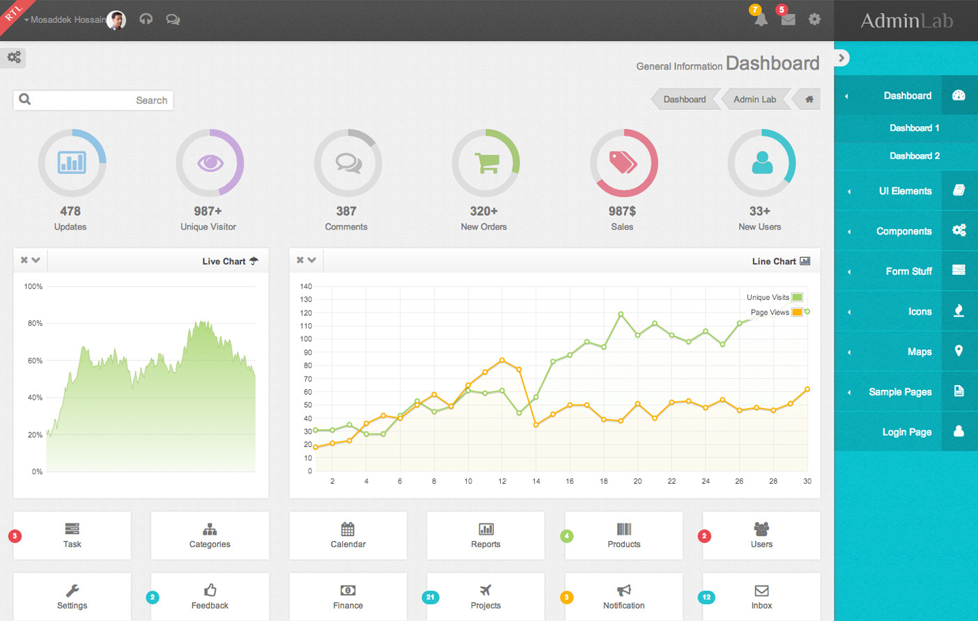 admin lab responsive admin dashboard template by vectorlab