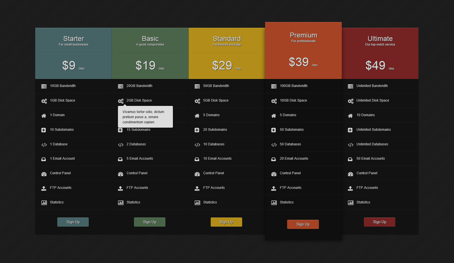 Responsive pricing tables by pixelworkshop codecanyon for Responsive table