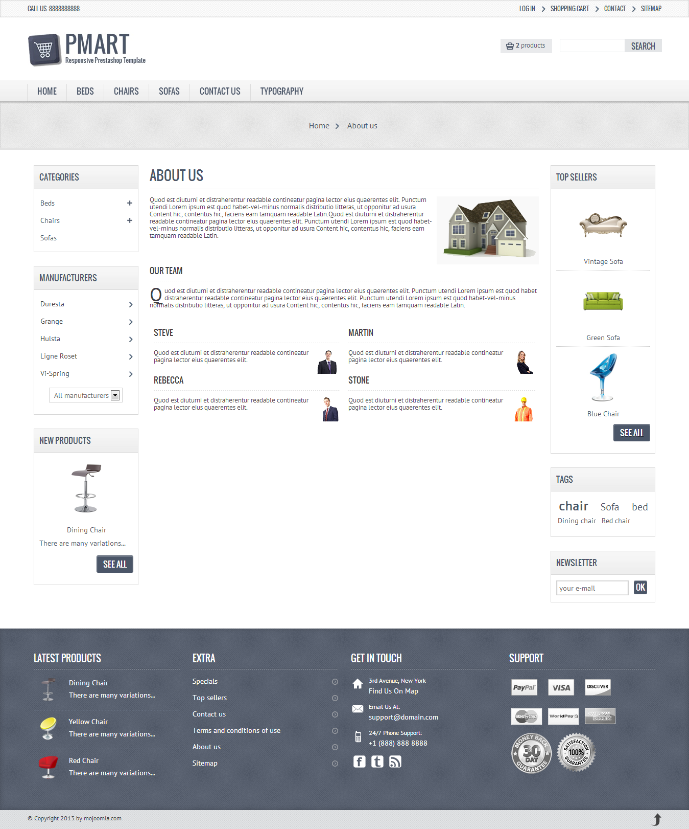 Pmart Responsive And Clean Ecommerce Theme By
