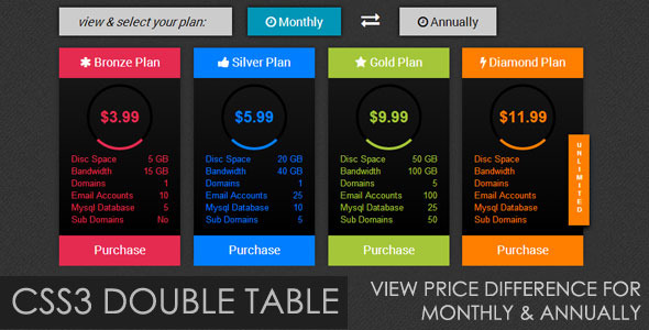 CSS3 Double Table - CodeCanyon Item for Sale