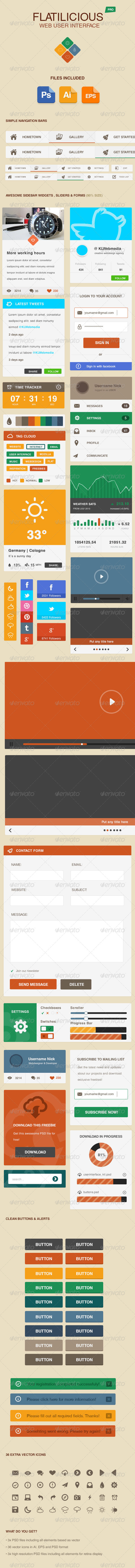 Flatilicious User Interface - User Interfaces Web Elements