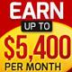 Make Money Online Banner Set - 12 Google Sizes - GraphicRiver Item for Sale