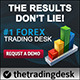 Forex Banners - GraphicRiver Item for Sale