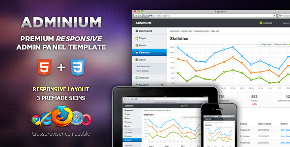 Free Download Adminium - Modern Admin Panel Interface Nulled Latest Version
