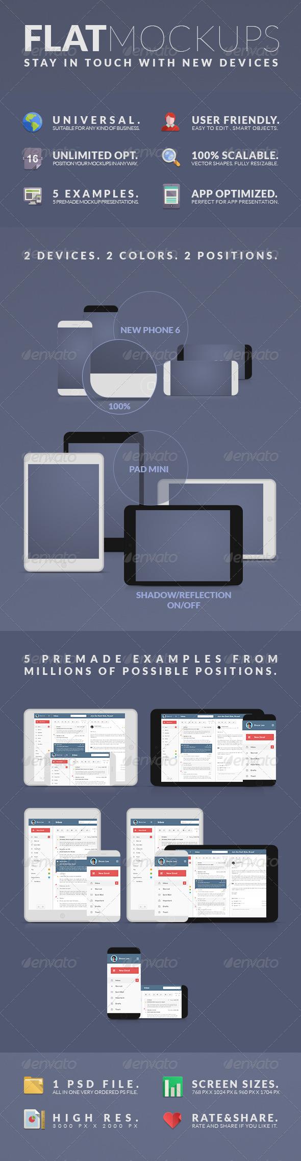 Flat Mockups - Phone 6 and Pad Mini - Displays Product Mock-Ups