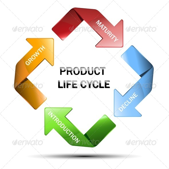 Diagram Of Product Life Cycle By Dashadima Graphicriver