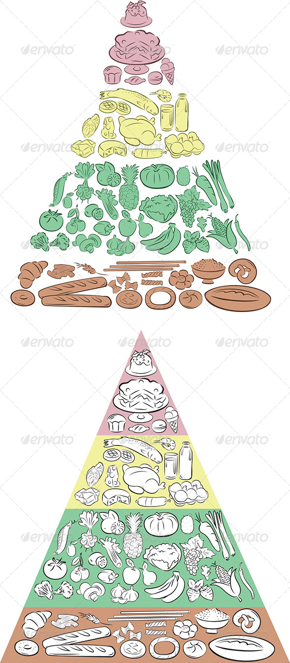 Food Pyramid - Food Objects
