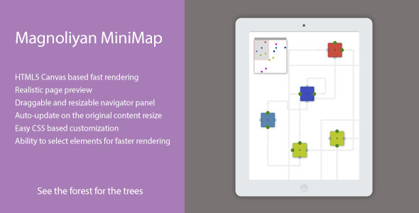 mgMiniMap - jQuery MiniMap Plugin - CodeCanyon Item for Sale