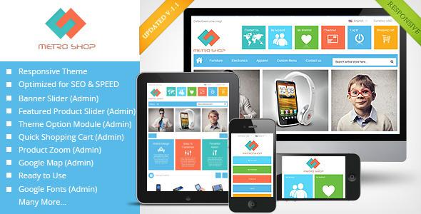 Metroshop - Responsive Magento Theme - Magento eCommerce