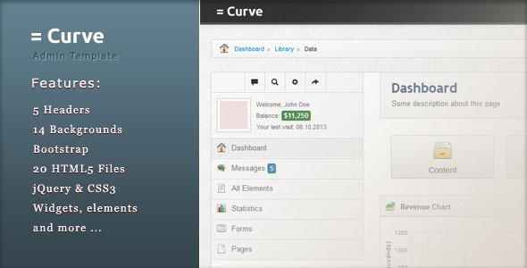 Curve Admin Template - Admin Templates Site Templates
