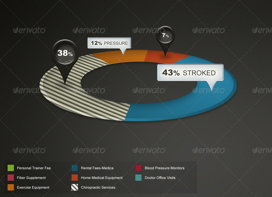 Pie Chart Creator Graph Tool By Robbiewilliams Graphicriver