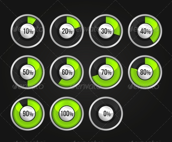 Set of Progress Indicator Circles - Web Technology