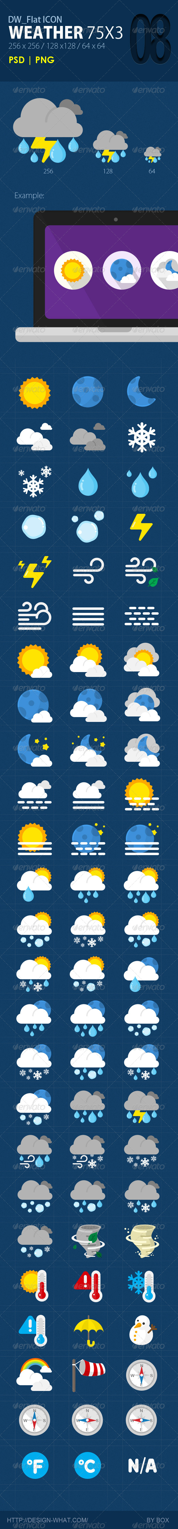 75 Flat ICONs (Weather) - Web Icons