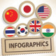 Vintage Infographics Design - GraphicRiver Item for Sale