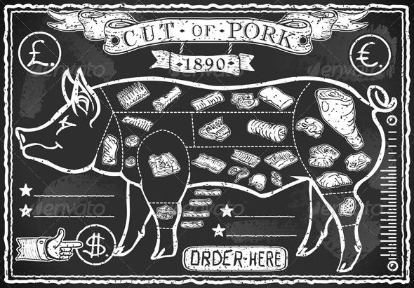Vintage Blackboard Cut of Pork - Decorative Vectors