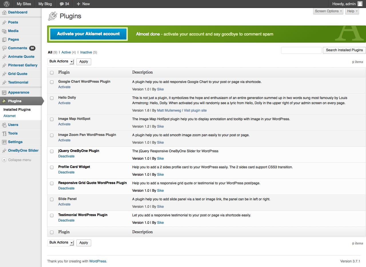 Google Chart WordPress Plugin