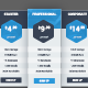 Minimal Pricing Table - GraphicRiver Item for Sale
