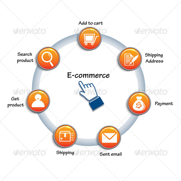 Vector Circle chart Related of e-Commerce. - Business Conceptual