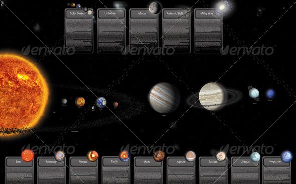 Solar System - Print Templates