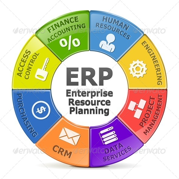 Vector ERP System - Concepts Business