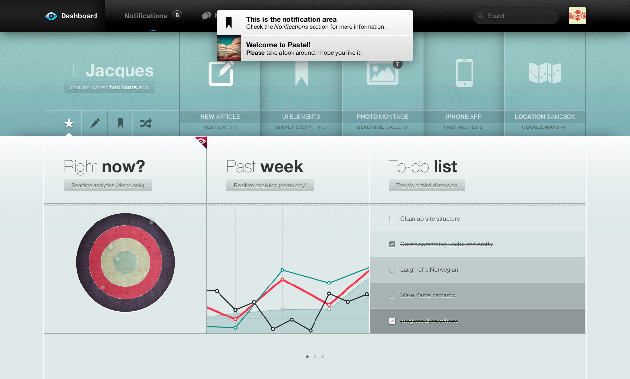 Pastel Dashboard — Admin Template + iPhone web app by moveteam ...
